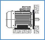 Тип подключения элеткродвигателя комбинированный IM 2081